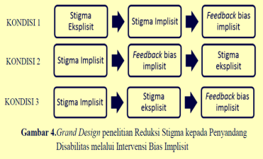 Grand design implicit bias physical disability